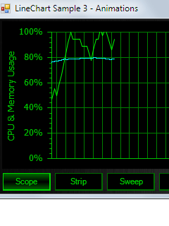 LineChart screen